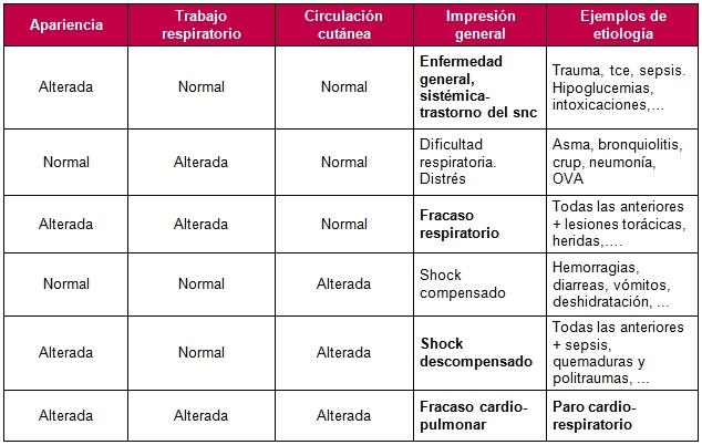 tabla_39_1_orientacion_segun_TEP
