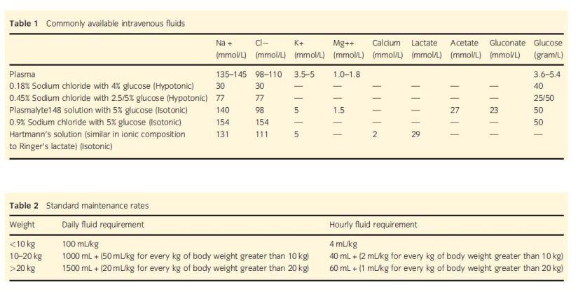 Guía de líquidos y electrolitos enpediatría